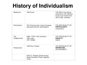 History_of_Individualism106 2015
