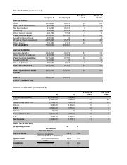 Common Size Financials and Financial Ratios.pdf