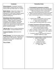 Cornell Notes Chapter 15