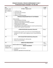 PRIMARY_RESEARCH_PROCESS_IMPROVEMENT_Professional_Project_TimeTable