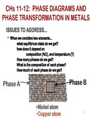 8-Chapter_11-12--Phase Diagrams and Phase Transformation in Metals.pdf