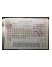 Detailed Periodic Table