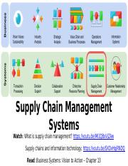 13 Supply Chain Management Systems