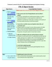 C791 21 steps to success (1) docx - This document is a resource for