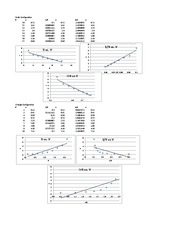 Data Analysis Sheet2