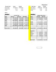 Copy of Financial Management Assessment 1 Part B Template.xlsx
