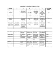 Grading Rubric for Final COMM 410 Proposal Project (1).docx