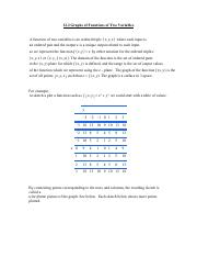 12.2 Graphs of Functions of Two Variables