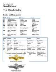 Navs 101 Test 2 Study Guide