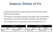 Balance Sheets of FIs