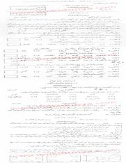 Past Papers 2015 Abbottabad Board 9th Class Art and Drawing Urdu Version.pdf