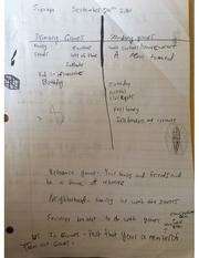 Primary Groups And Secondary Group Notes