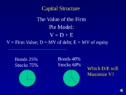 FIN4414_Capital Structure-001