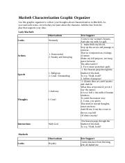 macbeth_characterization_graphic_organizer.rtf