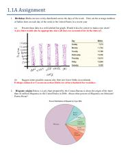 1_1A_Assignment_Solutions.pdf