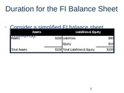 Duration for the FI Balance Sheet