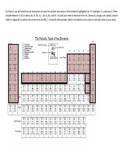Periodic_Table__with_memorize_elements_
