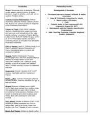 world history cornell notes Cornell note taking directions  reading notes and questions: chapter 4  notes  five pillars of islam reading for station 3 station 4 hajj.