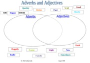 adverbs_and_adjectives_venn