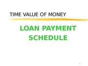 1.6 LOAN AMORTIZATION SCHEDULE