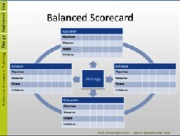 balanced-scorecard-template