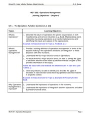 Learning Objectives-Ch1