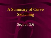 A Summary of Curve Sketching