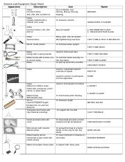 Science Lab Equipment study sheet - Science Lab Equipment ...