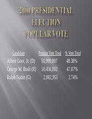 Electoral College.ppt