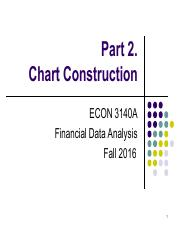 Part 2. Chart Construction 2
