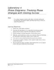 Lab4-PhaseDiagramsF06-1