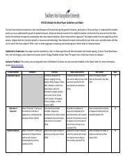 HIS 301 Module Six Short Paper Guidelines and Rubric.pdf