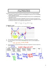 Chapter 5 Trigonometric Functions - 5.2 Graphs of Reciprocal Trigonometric Functions