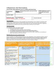 unit 11 safeguarding adults assignment 2 These are the sources and citations used to research btec level 3 diploma in health and social care unit 11 - safeguarding adults and resource/2 _study_area_3_12.