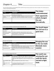 Active Reading Homework Ch. 21