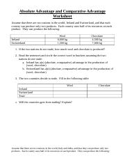 Absolute Advantage and Comparative Advantage Worksheet BLANK