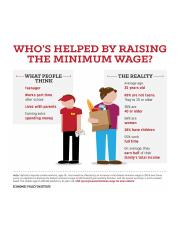 6-Reasons-Even-Conservatives-Should-Support-Raising-the-Minimum-Wage_blog_post_fullWidth.png