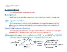 Steps for Consolidation (5)