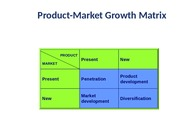 17775_Components of a Marketing plan