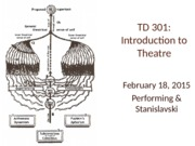 TD 301 2-18-15 Performing and Stanislavski