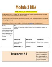 flvs module one dbq Flvs world history module 5 exam  answers for hepatitis dbq 1 ancient greek contributions  decision making back home susan clark the one year bible kindle.