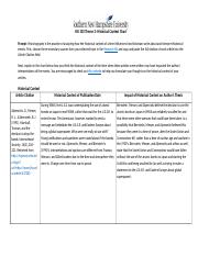 HIS 100- 5.3 Historical Context Chart Worksheet #1.docx