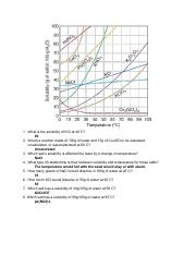 Solubility Curve Practice.pdf