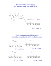Lecture 15 Transition metal Complexes (1)