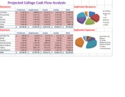 projected college cash flow analysis.xlsx