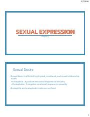 Ch. 9 Sexual Expression.pdf