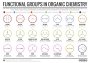 Organic-Functional-Groups-Update