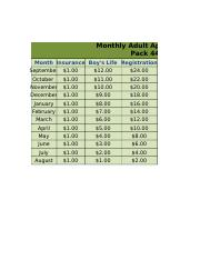 Adult_Application_Fee_Per_Month