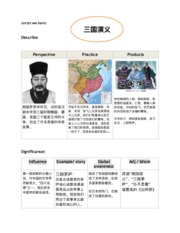 Four Great Novels of Chinese, San Guo Yan Yi Cultural Presentation