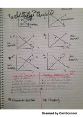 Econ study guide supply and demand